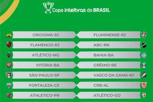 Confrontos das oitavas de final da Copa do Brasil