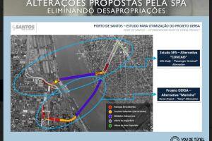 Movimento ressalta segurança do projeto para ligação seca entre Santos e Guarujá