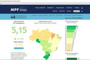 Ministério Público Federal avaliou os portais de 5.567 municípios brasileiros, além dos 26 estados e do DF