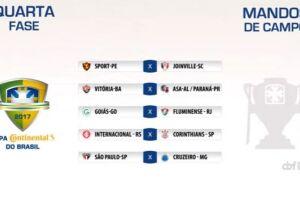 Clubes paulistas protagonizarão clássicos nacionais já na quarta rodada da Copa do Brasil