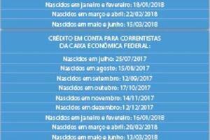 O crédito em conta para correntistas do Banco do Brasil será efetuado a partir doterceiro dia útil anterior ao início de cada período de pagamento