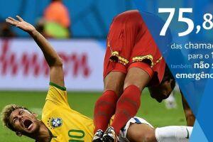Campanha ironiza fama de cai-cai do brasileiro.