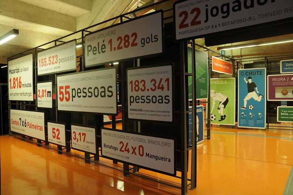 Museu do Futebol abre novo lote de ingressos para maio